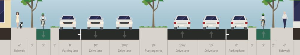Protected Lane Proposal