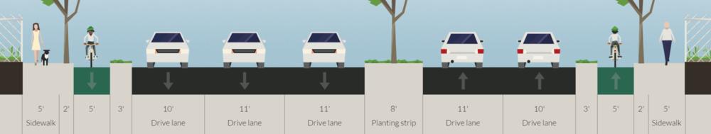 Protected Bike Lane Proposal