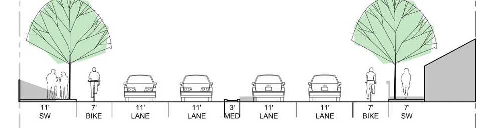 Two Lane Bike Lane Proposal