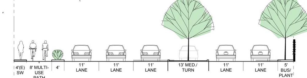 Multi-Use Path Proposal