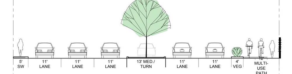 Multi-Use Path Proposal 2