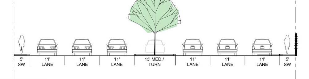 Vehicular Preference Proposal