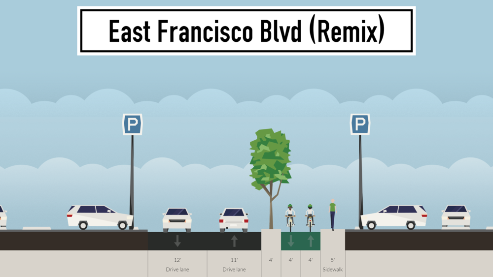 east-francisco-blvd-remix.png