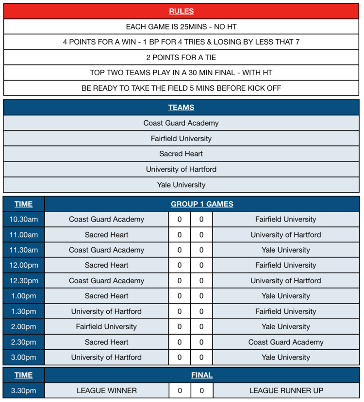Yale Invitational Xv 2018 Yale Men S Rugby Since 1875