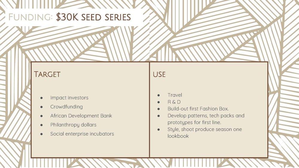 Fashion Box - Final Pitch Deck-1_Page_15.jpg