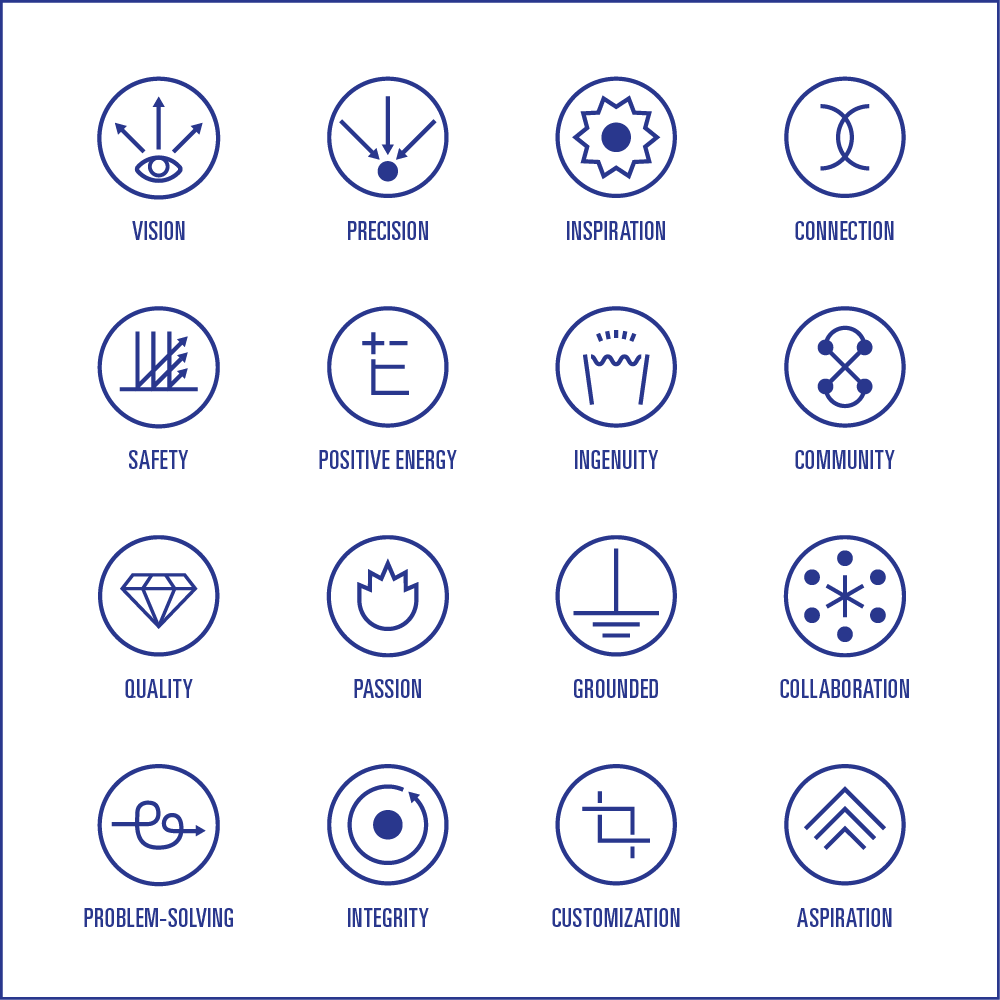 Systems control jacobsonrost truth to transactions we designed a series of 16 icons to represent the core values and ethics of systems control that lead to success biocorpaavc
