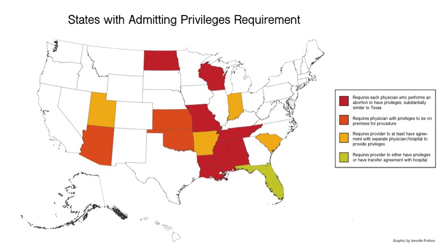 stateswithadmittingprivilegesrequirement.png