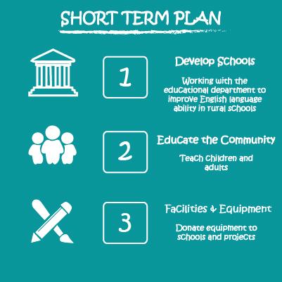 English short term-01.jpg