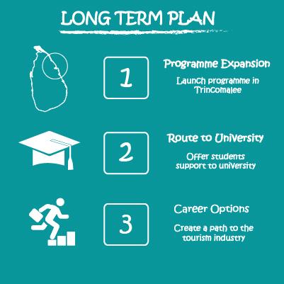 English Long term-01.jpg