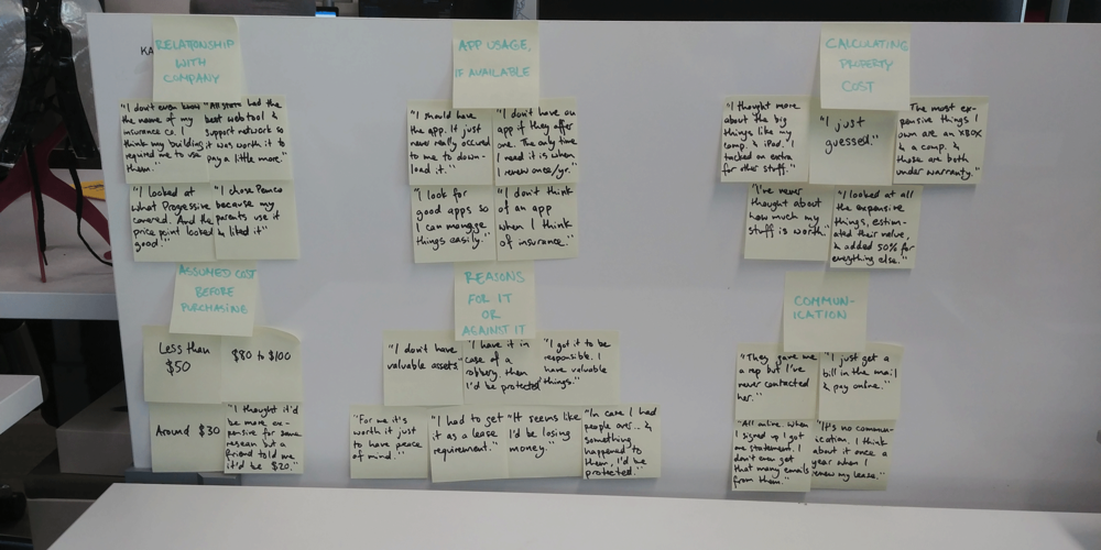 Affinity map of Millennials and renters insurance