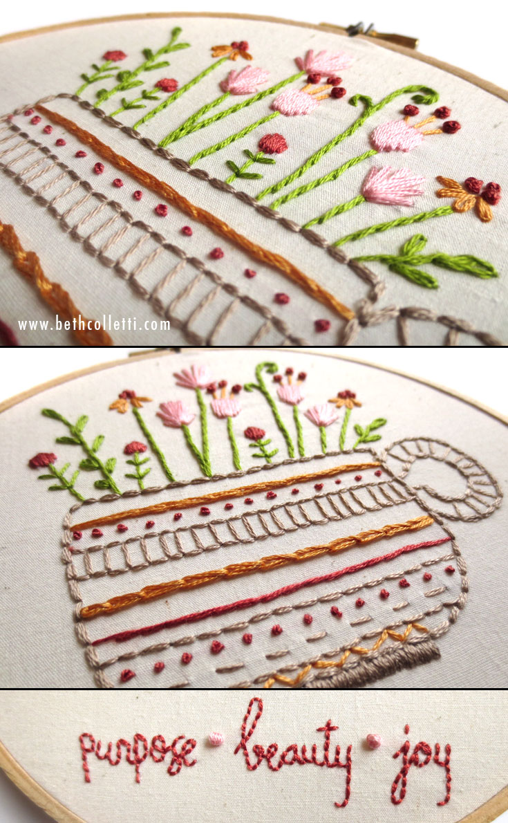 'Herbal Tea' Stitch Sampler Details