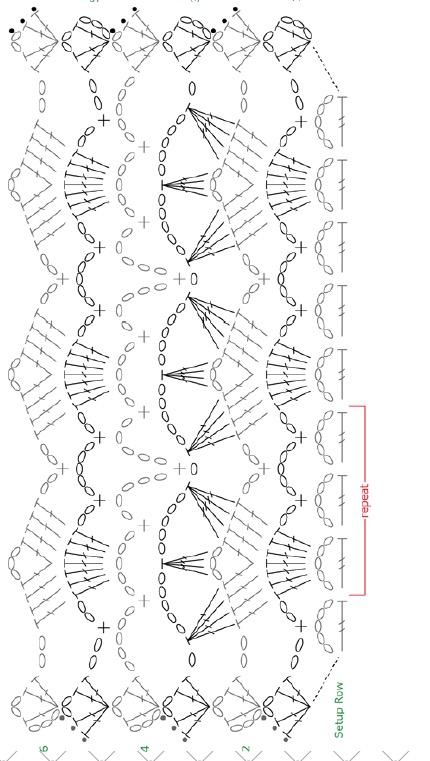 Sunny Isles Crochet Lace Shawl Free Pattern Kristin Omdahl