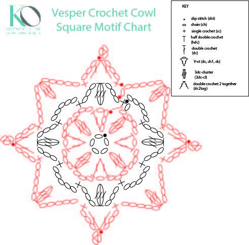Vesper Chart Square.jpg