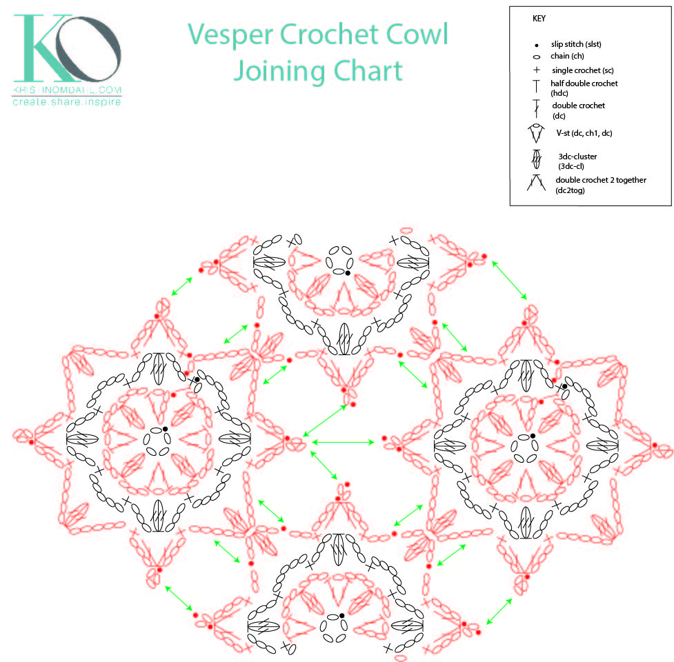 Vesper Crochet Cowl CHART Joining.jpg