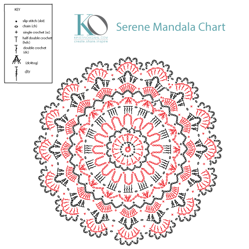 Serene-Mandala-Chart-web.png