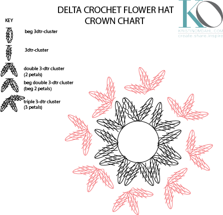 Delta Flower Hat Crown Chart.png