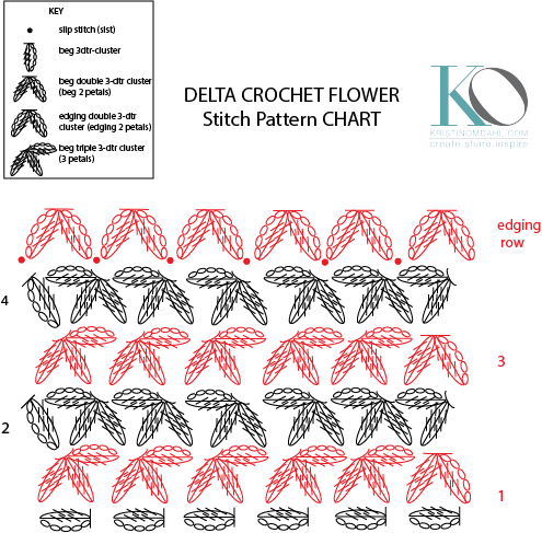 How To Crochet Delta Flower Stitch In Rows Free Pattern Tutorial