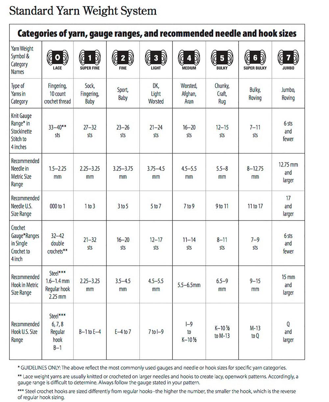 standard yarn weight system.jpg