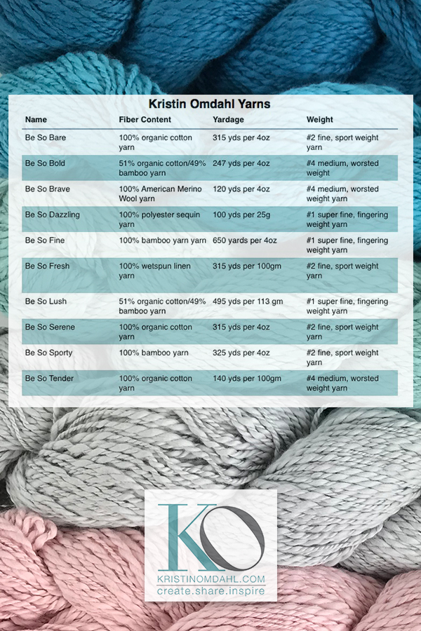 KOY Yarns by Weight Chart.jpg