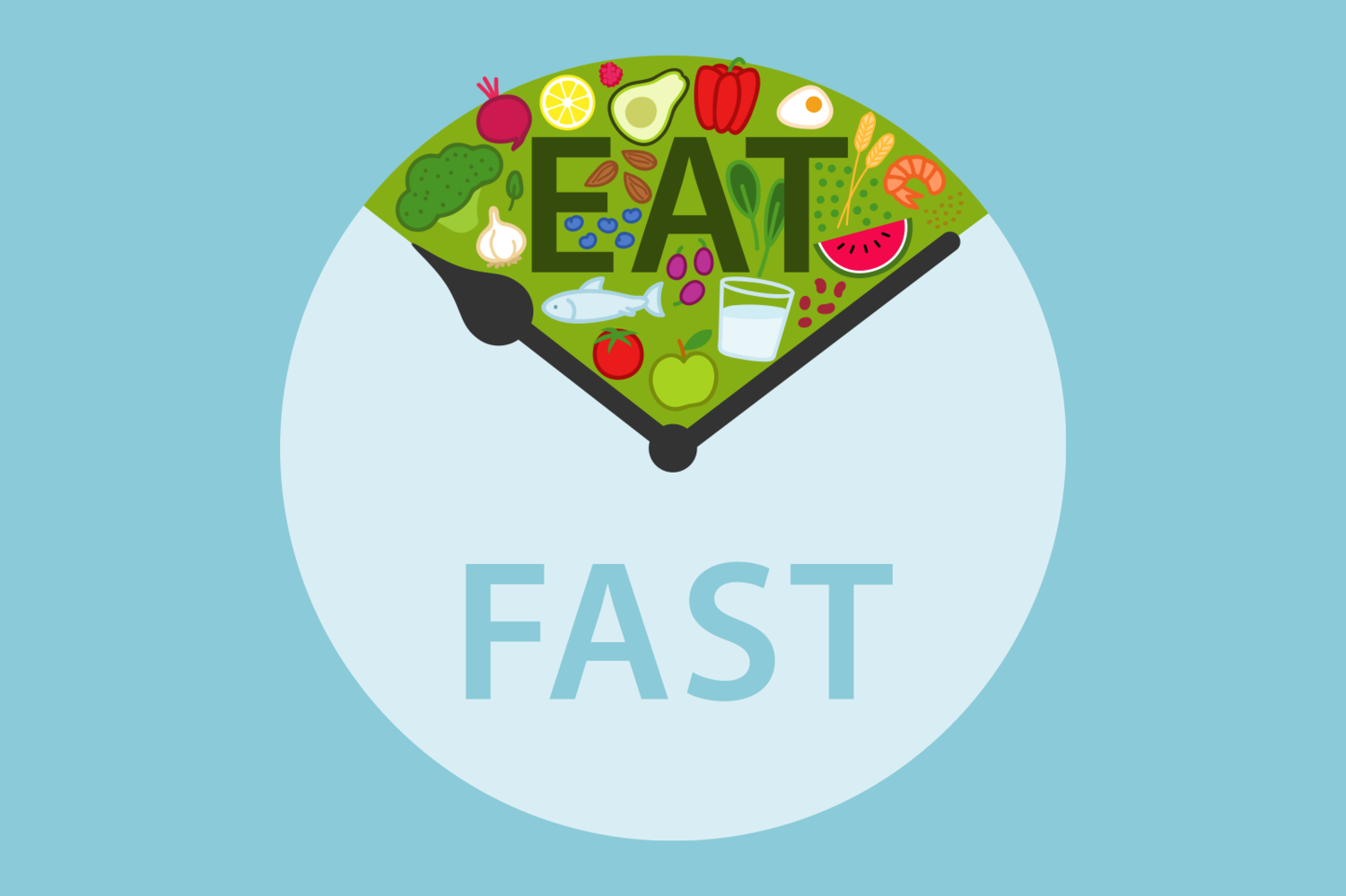 Intermittent Fasting — Integrated Eating