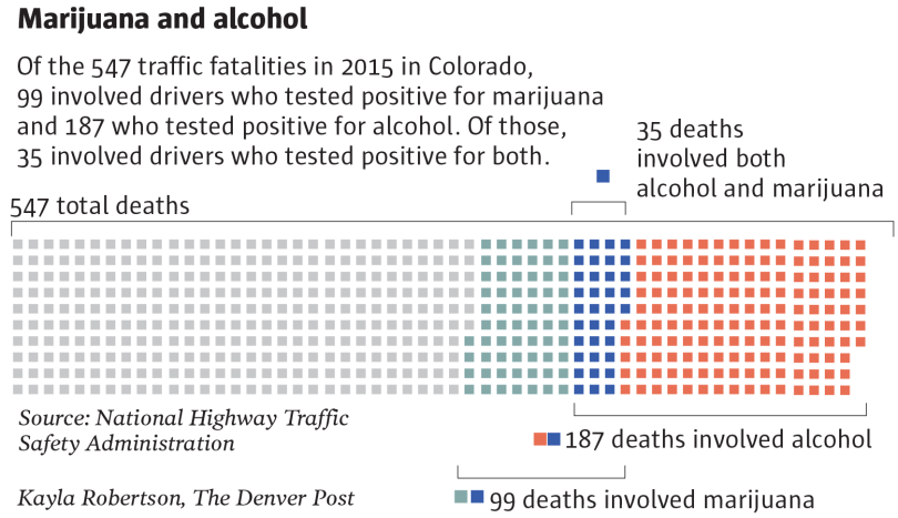 cd0827-marijuana-alcohol-deaths2.png