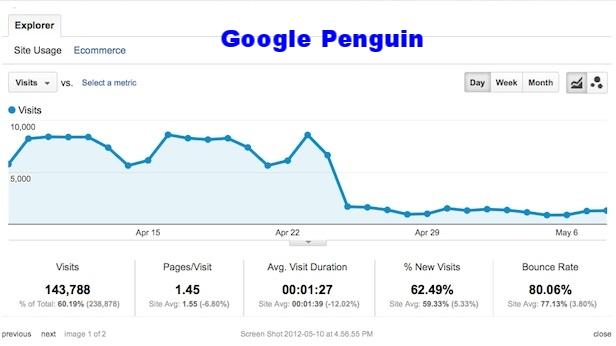Example of a penguin attack (Client website)