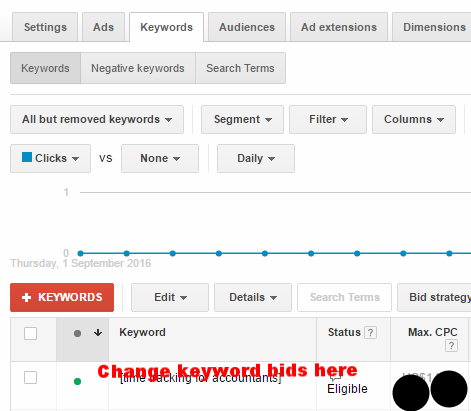 adwords google-keyword bids-backlinkfy