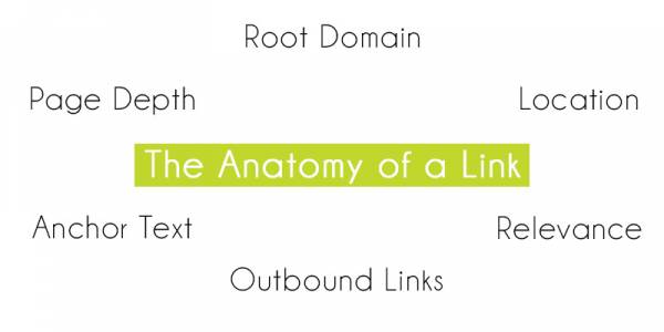 anotomy of a backlink