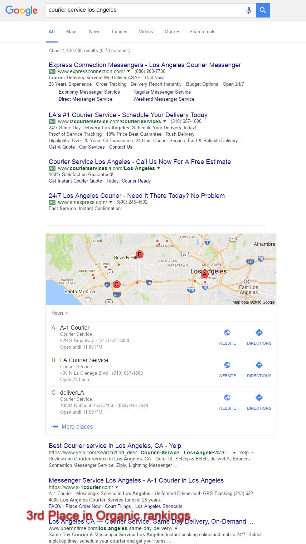 UberOnTime Case Study