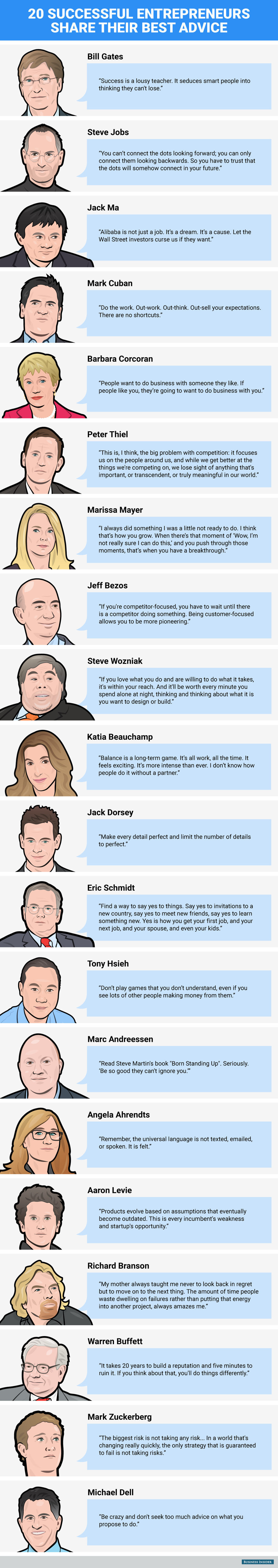 Successful Entrepreneurs Share Their Best Advise On Decision Making