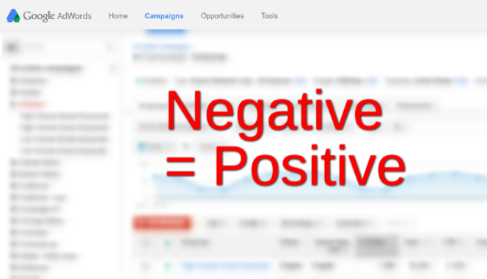 ppc negative keywords