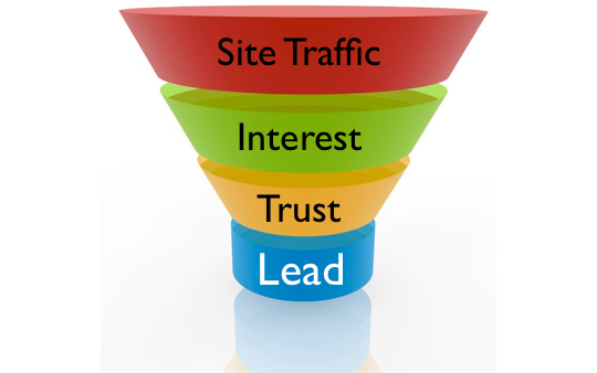 website traffic vs leads