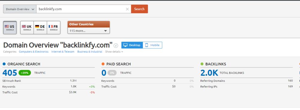 Google Organic search traffic, backlinks and keywords