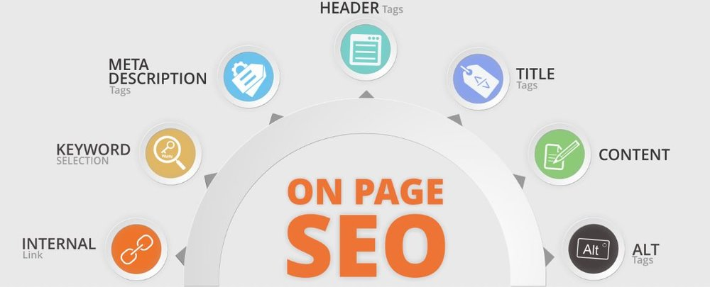 on-page SEo - Backlinkfy.com