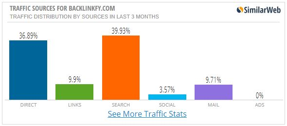 Backlinkfy Traffic Stats.JPG