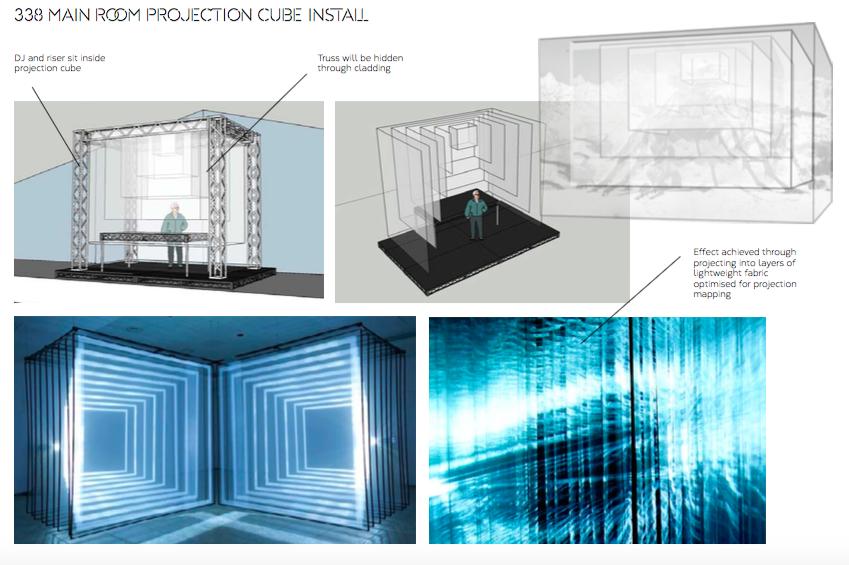 Studio 338 Main Room Projection Design &Inspiration