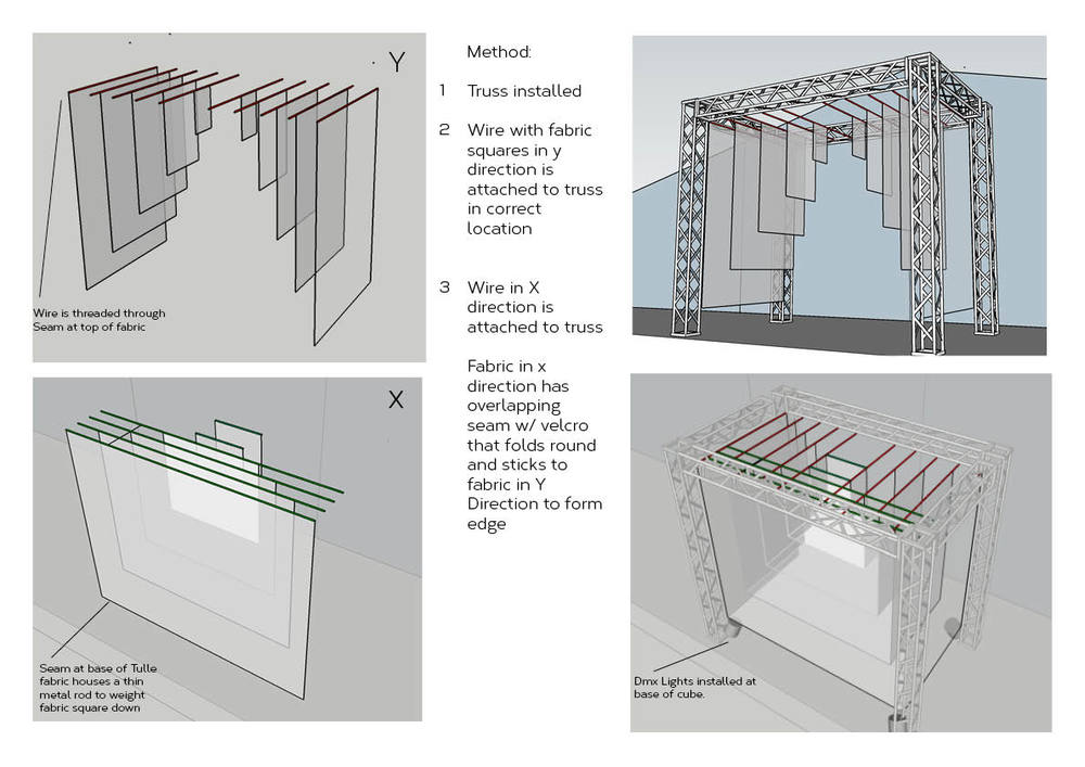 Projection cube Install_Method.jpg