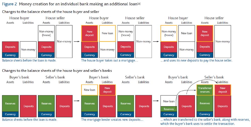 Money loans bbb image 1