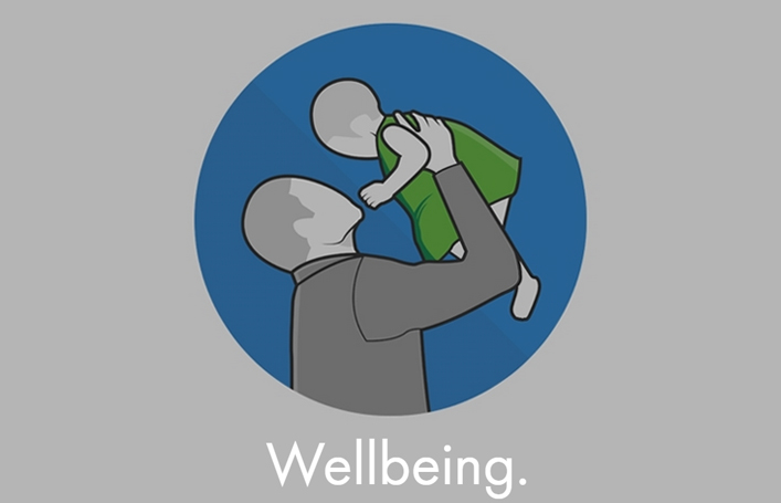 wellbeing mini banner v1.jpg