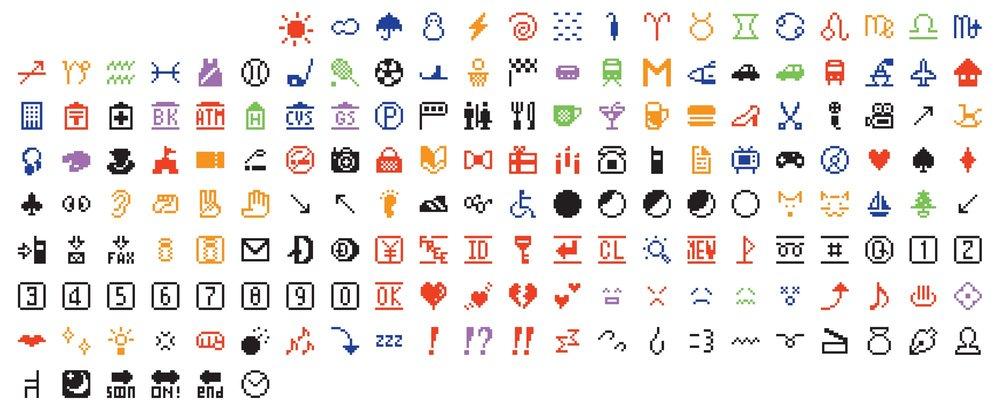Shigetaka Kurita, NTT DOCOMO. Emoji (original set of 176). 1998–99. Software and digital image files. A gift of NTT DOCOMO Inc.,Japan to MoMA in 2016. Image c/o MoMA.
