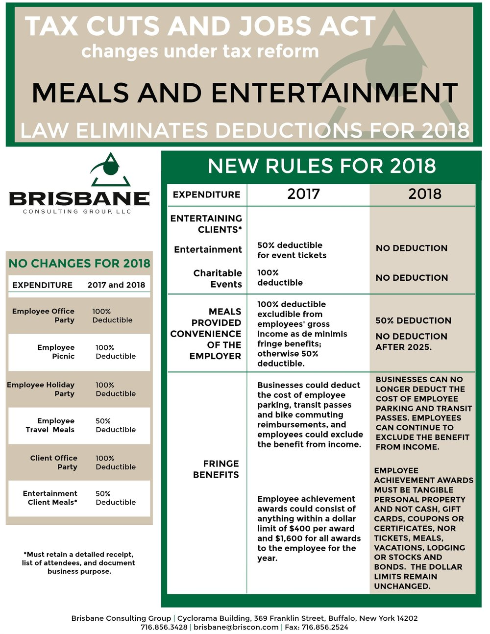 Brisbane Meals and Entertainment New Rules 2018.jpg