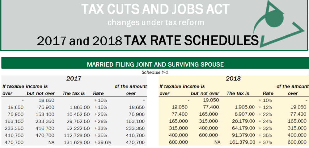 Brisbane Tax Rate header.png
