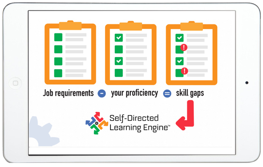 Directed Learning Examples