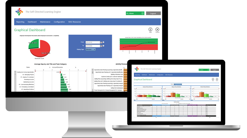 Competency Assessment Tool For Competency Based Learning