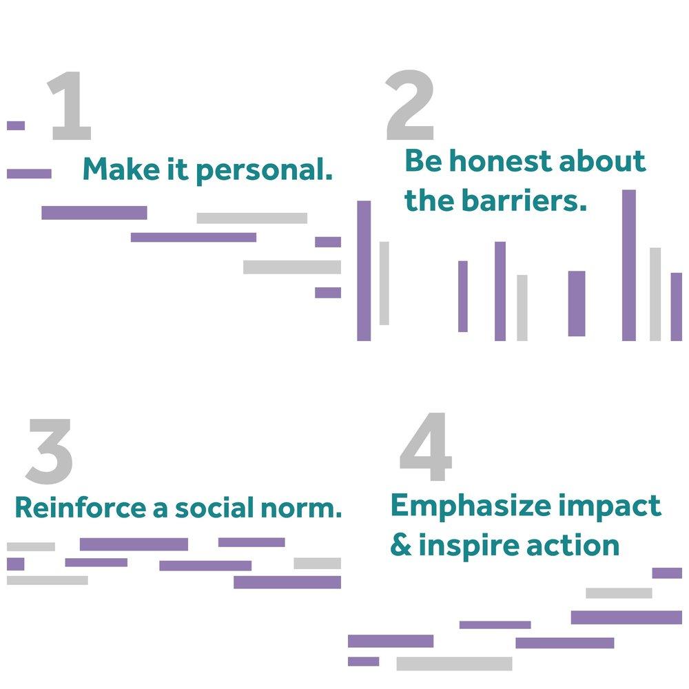 Sustainability Storytelling-Pic.jpg