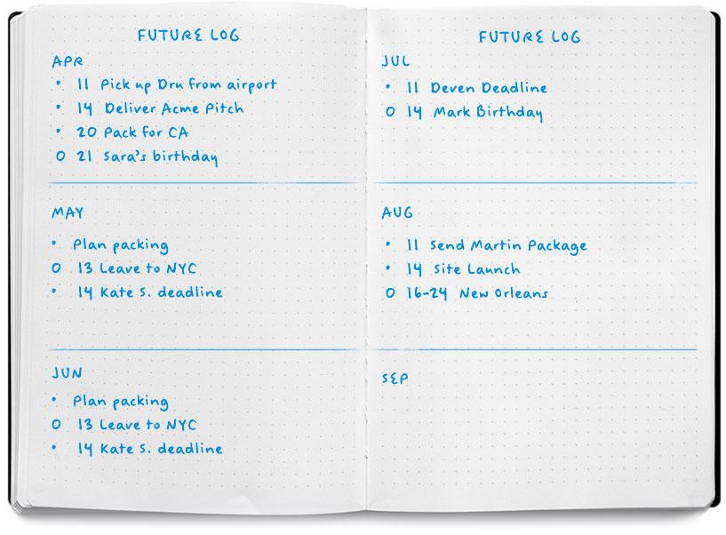 Page Future log pour noter les événements à venir les mois suivants / Source: bulletjournal.com