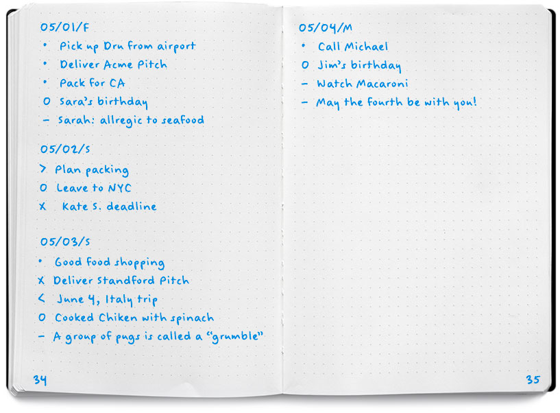 Page agenda / Source: bulletjournal.com