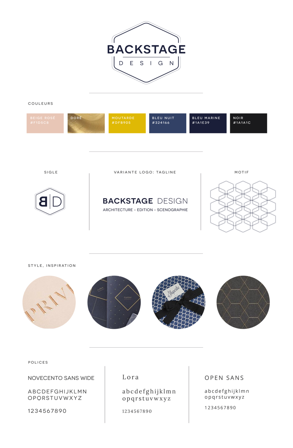 Brand Board Identité visuelle Backstage Design Architecture Edition Scenographie par Hello Nobo