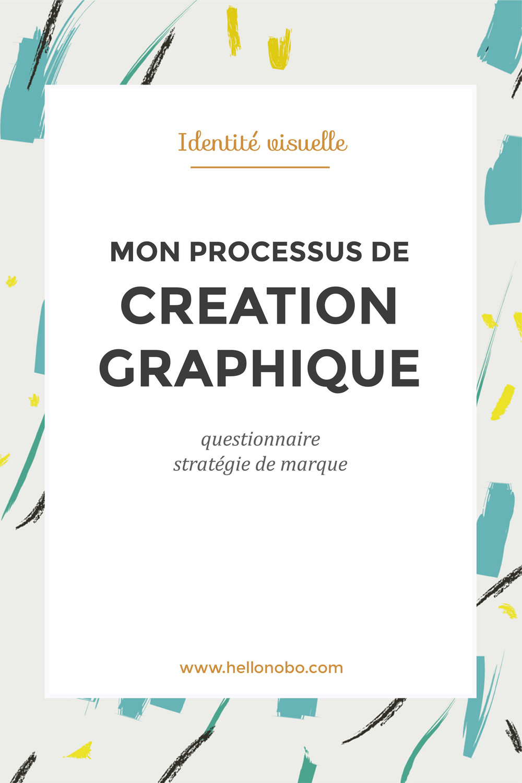 Processus+de+création+graphique-+questionnaire+et+brief.jpeg
