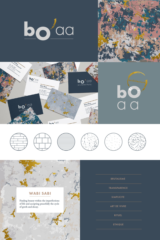 Brand Board_Hello Nobo_BOAA 2.jpg